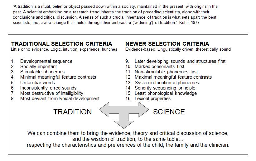 how do you cite a speech
